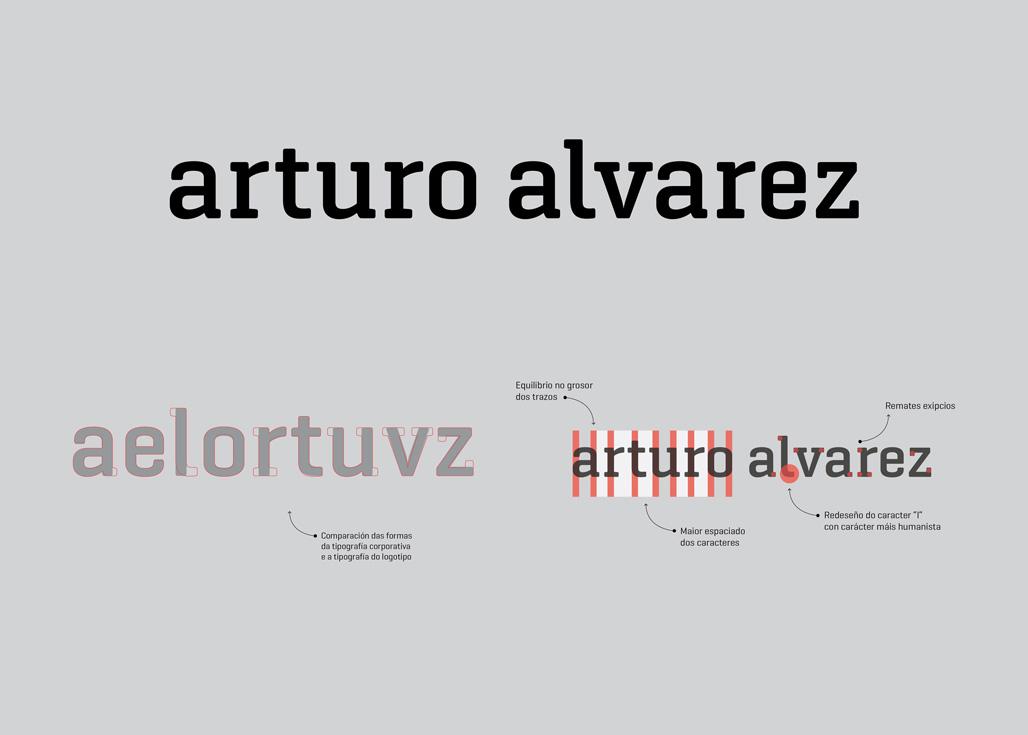 Adaptación tipográfica para o logotipo da empresa de deseño de lámparas Arturo Alvarez.